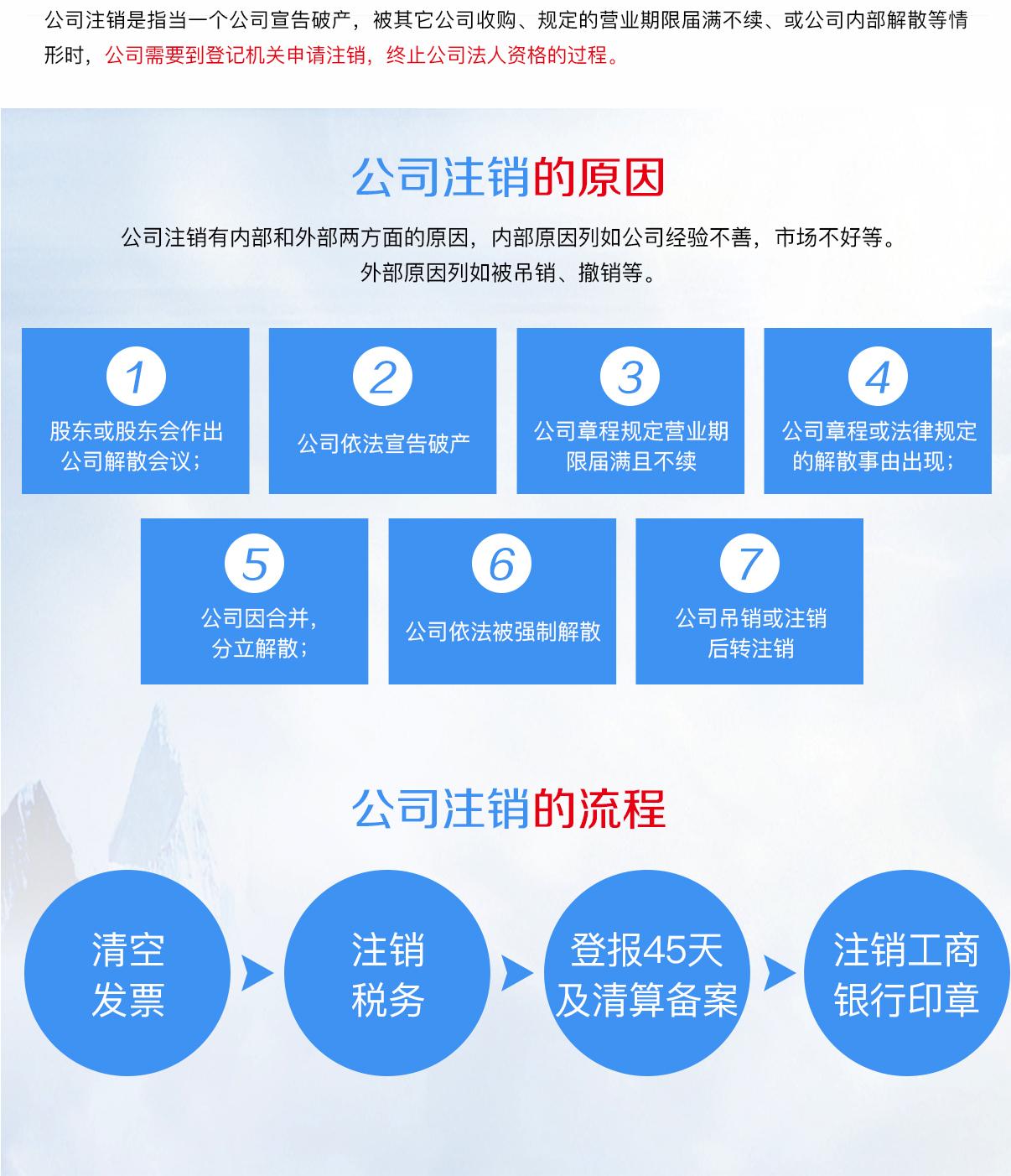 公司注销(3).jpg