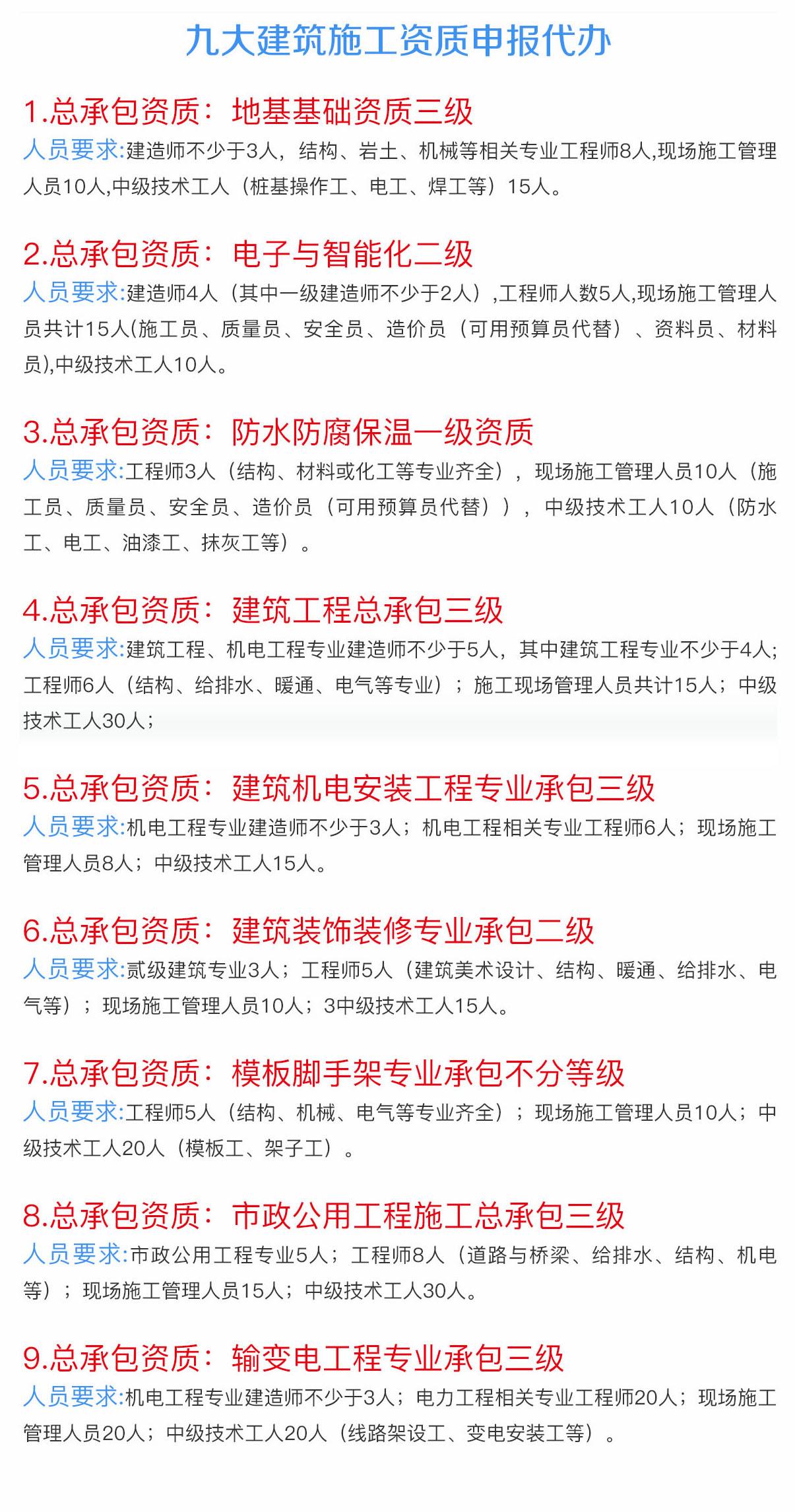 建筑资质代办(5).jpg